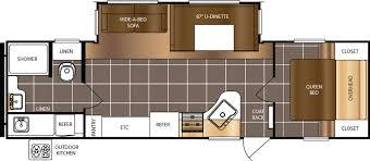 Open Range 5th Wheel Floor Plans Avenger Travel Trailers Forest River Rv Meyer U0027s Rv Superstores