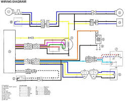 yamaha 200 blaster wiring diagram wiring diagram and schematic
