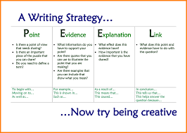 good things to write a persuasive essay about how to write