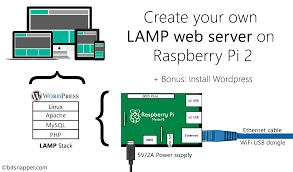 project 2 create your own lamp web server raspberry pi 2