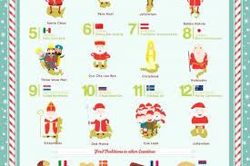 santa claus infographics visual ly