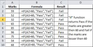 Excel Spreadsheet Tutorials Excel Spreadsheet Formulas If Then Greenpointer Us