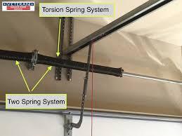 garage door winding rods my garage door spring broke what should i do