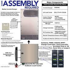 outback 6240w grid solar kit radian 8048a