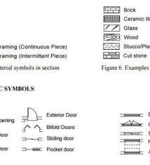 construction floor plan symbols description floor plan symbols