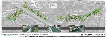Design Plan Wonderland Creek Greenways Improvement Project Foothills Pkwy To