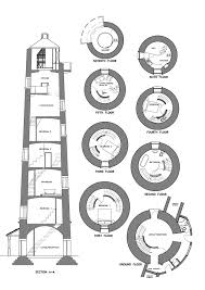 house lighthouse house plans