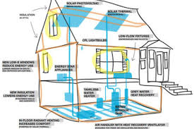energy efficient homes floor plans 47 energy efficient house plans floor plans energy modern
