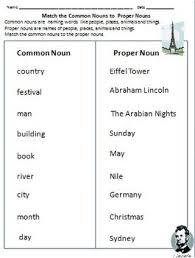 common noun common noun examples common nouns list common noun