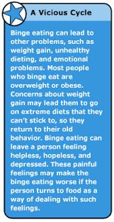 Bed Eating Disorder Binge Eating Disorder