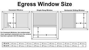 Basement Casement Window by Code For Egress Windows Basement Basements Ideas
