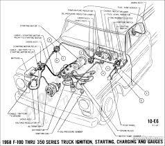 1987 chevy truck wiring diagram u0026 fig21 1985 body wiring continued