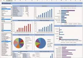 create excel dashboard excel dashboard templates download