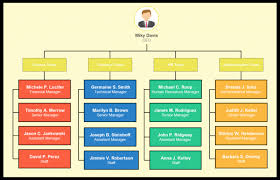 small business organizational chart template viplinkek info