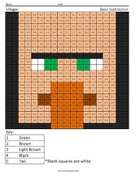 villager basic subtraction coloring squared