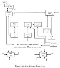 Design Home Audio Video System Patent Us7768548 Mobile Digital Video Recording System Google