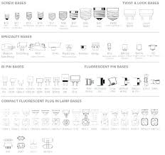 what is the standard light bulb base standard light socket size l socket base sizes full image for