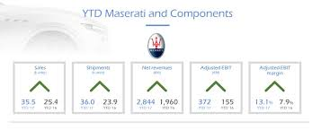 maserati logo png fiat chrysler needs more input from its luxury marques fiat