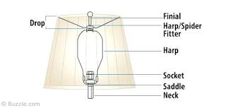 l harps and finials types of l shade harps finial for l shade harp info regarding