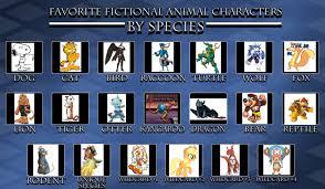 Swiper The Fox Meme - my favourite species meme by tinyhammer on deviantart