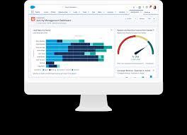 measure sales metrics that matter salesforce com