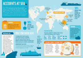 Mediterranean Sea World Map by South China Sea Mediterranean And North Sea Are Shipping