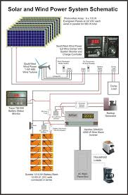 schematic diagram of the solar and wind power system how to use