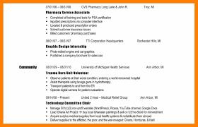 Scrum Master Sample Resume by Graduation Picture In Resume Resume Samples Uva Career Center