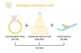 how much does an engagement ring cost average wedding ring price mindyourbiz us