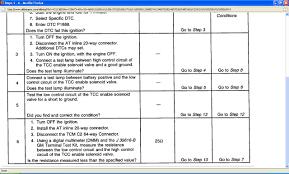 transmission problem i have a 2004 saturn vue awd 2 2l i was
