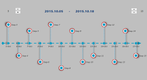Excel Timeline Template Free Project Timeline Dashboard Professional Excel Templates