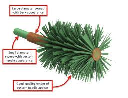 modeling challenge feature tree needles