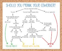 should you pull office pranks on your coworkers why don t you