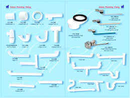 bathroom personable kitchen sink faucets parts install name of a