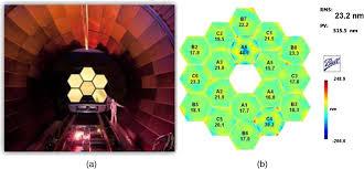 james webb space telescope large deployable cryogenic telescope