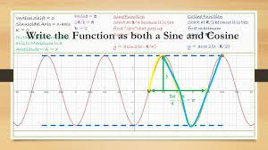 writing equations of trigonometric graphs dr shildneck fall