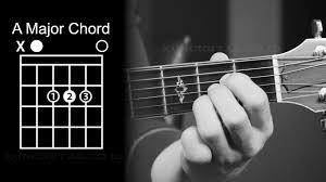 tutorial gitar lagu virgoun bukti berikut ini 10 gambar kunci dasar gitar lengkap kuncigitar co id