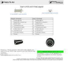 rca to xlr wiring diagram genie powerlift 900 and trs gooddy org