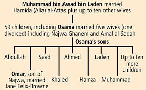 bin laden s weds grandmother from cheshire daily mail