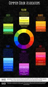 Color Symbolism by Crash Course On Color Theory Psyche