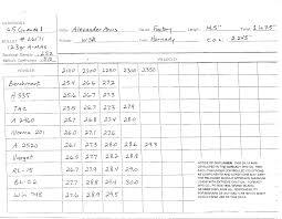 Barnes Reload Data 6 5 Grendel Loads Sniper U0027s Hide Forums