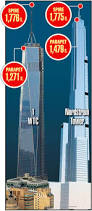nordstrom tower on 57th st will be world u0027s tallest residence ny