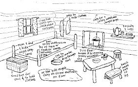 log cabin drawings log cabins