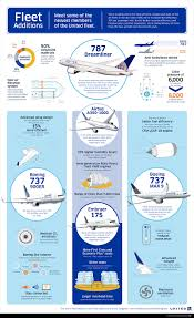 united airlines fleet 787 a350 737 infographic 2013 airlines