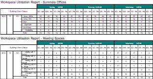 utilization report template employee utilization report template excel calendar monthly