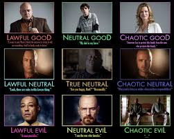 Meme Breaking Bad - my breaking bad alignment chart where would you put the