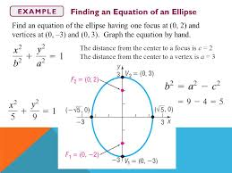 find an equation of the ellipse having one focus at 0 2 and