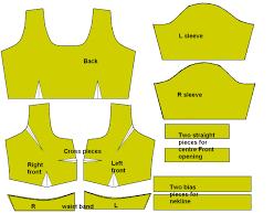 shirt pattern cutting pdf saree blouse tutorial style2designer