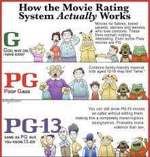 an honest guide to movie ratings collegehumor post