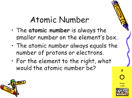 Basic Periodic Table Basic Periodic Table Atomic Number The Atomic Number Is Always